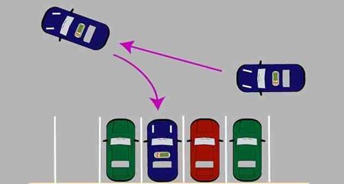 خط کشی پارکینگ عمودی